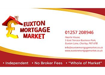 Euxton Mortgage Market