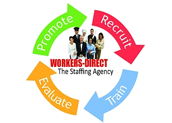 WORKERS-DIRECT